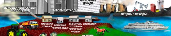 Анализ воды Москва и область, где сделать анализ питьевой воды